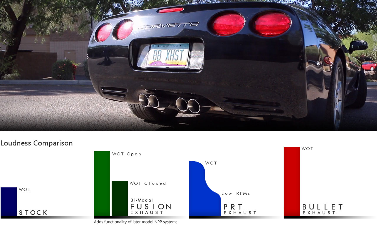 Chevy C5 Corvette Bullet Axle Back Exhaust System (Round Tips) #FCOR-0100