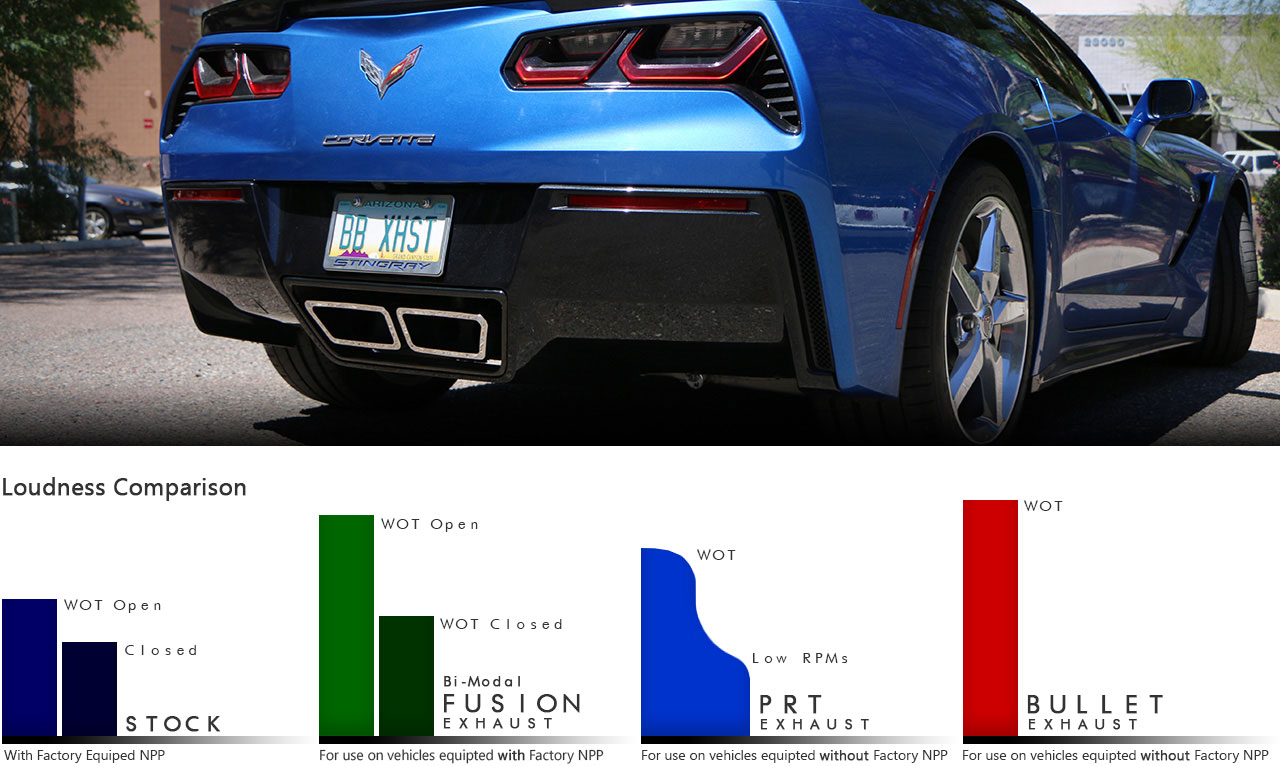 Chevy C7 Corvette Bullet-PRT Axle Back Exhaust System (Round Tips) #FCOR-0615